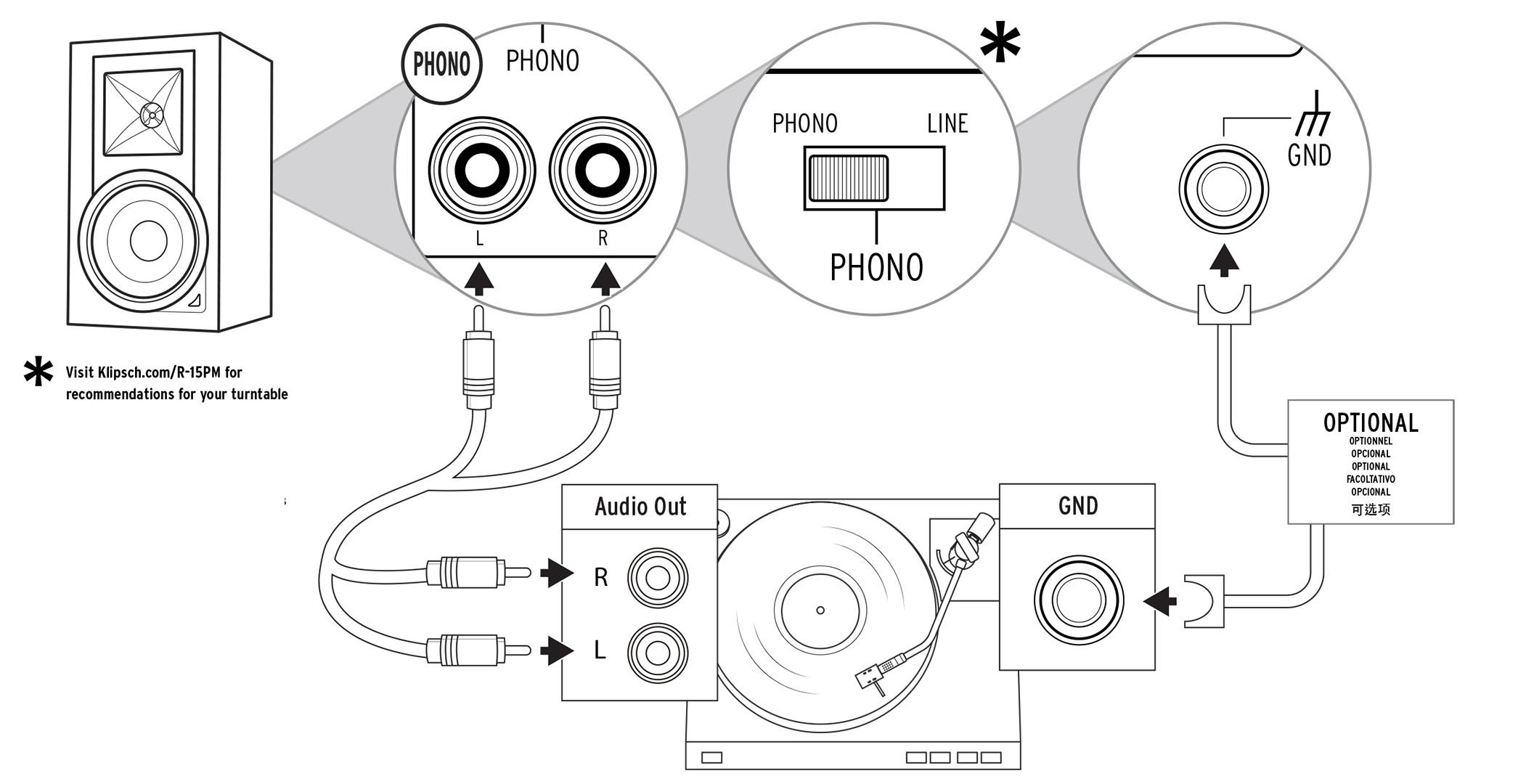 Klipsch R-15PM-platenspeler-aansluiting