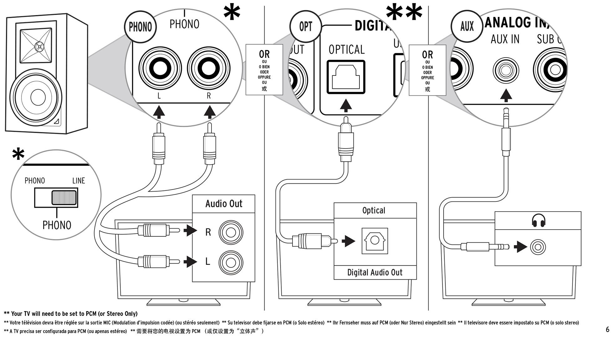 R-15PM-TV-AANSLUITEN Usb Computer Speaker Wiring Diagram on usb port wiring diagram, usb camera wiring diagram, bluetooth wiring diagram, headphone wiring diagram, usb circuit diagram, usb connector wiring diagram, headset wiring diagram, usb hub wiring diagram, usb cable diagram, usb power diagram, sound bar wiring diagram, usb speaker cable, usb speaker system, card reader wiring diagram, usb charger wiring diagram, game controller wiring diagram, loudspeaker wiring diagram, jbl speakers wiring diagram, usb mouse wiring diagram,